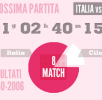 Mundial 2010 infographics. A Design&Illustration project by Laura Licari - 09-07-2010