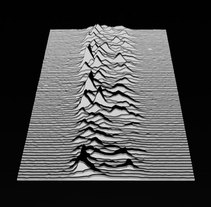 Joy Division. Un proyecto de Diseño y 3D de kid_A - 07-09-2010