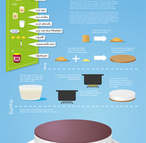 Cheesecake. A Design&Illustration project by Pablo Arenales - Jan 19 2012 02:21 AM