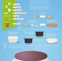 Cheesecake. Un proyecto de Diseño e Ilustración de Pablo Arenales - 19-01-2012
