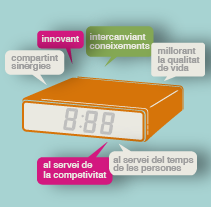 Nust, nous usos del temps.. Um projeto de Design e Motion Graphics de odile carabantes - 21-01-2013