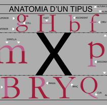 anatomia de una tipo. A Design project by javi navas catalan         - 16.02.2013