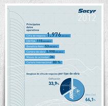 Web Sacyr. A Design project by Roberto Martín         - 11.07.2013