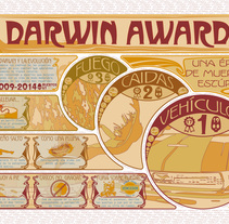 Darwin Awards Art Nouveau - Mi Proyecto del curso Infografía antibostezos. Un proyecto de Ilustración, Diseño gráfico y Arquitectura de la información de Carlos Luzón Gracia         - 02.01.2015