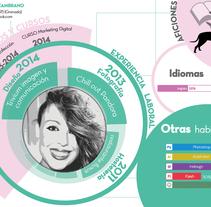 Curriculum creativo. A Design project by Paula Terrón Zambrano         - 22.02.2015