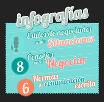 Infografías. A Illustration project by Esther  Maroto Esteban - 18-05-2015