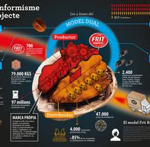 Infografia de empresa. Un proyecto de Infografía de Xavi Isern         - 06.04.2016